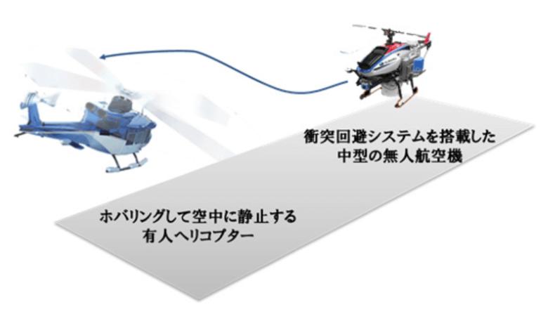 無人航空機の安全運用を実現する、衝突回避システムの性能を確認  (BP-Affairs編集部)