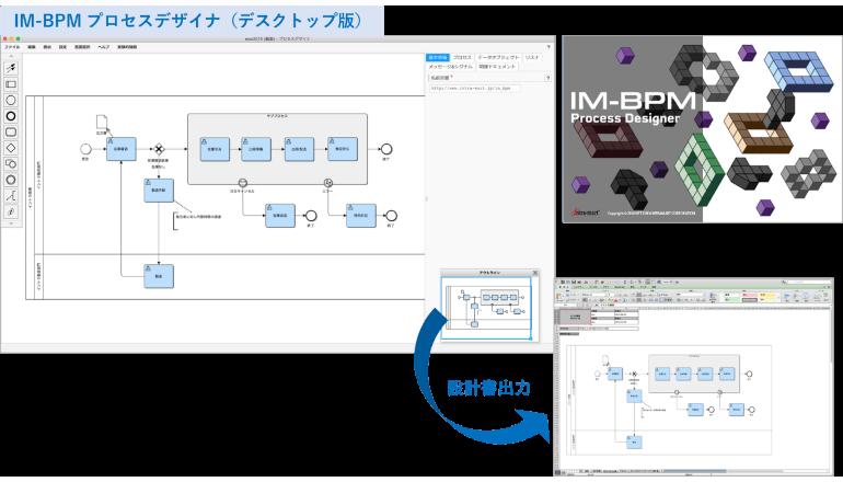 業務プロセスモデリングツールの無償版を提供、NTTデータ イントラマート