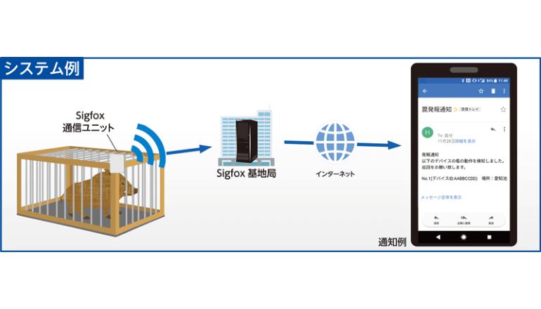 有害獣類の被害防止対策にLPWAを利用した通知システムを採用