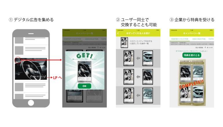 博報堂、デジタル広告を集めると、企業から特典が受けられる新サービス