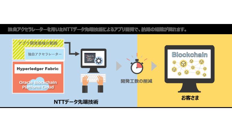 NTTデータ先端技術、ブロックチェーンアプリの開発を容易にする独自アクセラレーターを開発