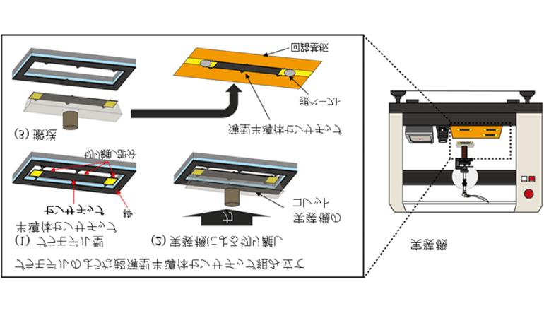 プラモデルみたいに半導体チップが組み立てられる時代を拓く
