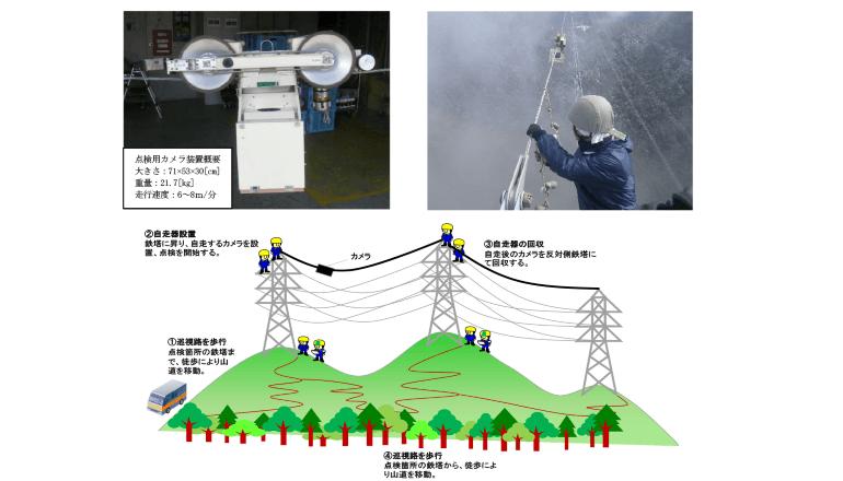 関電、ドローンによる架空地線の自動追尾点検技術を試験導入