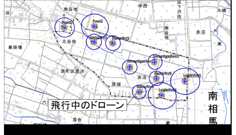 同一空域で多様なドローンを安全飛行させるシステムを実証