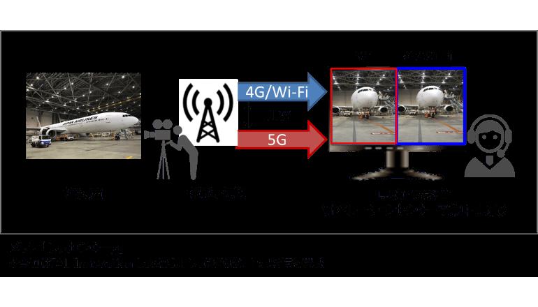 5Gを用いて高精細映像を伝送、リモートからも航空機整備