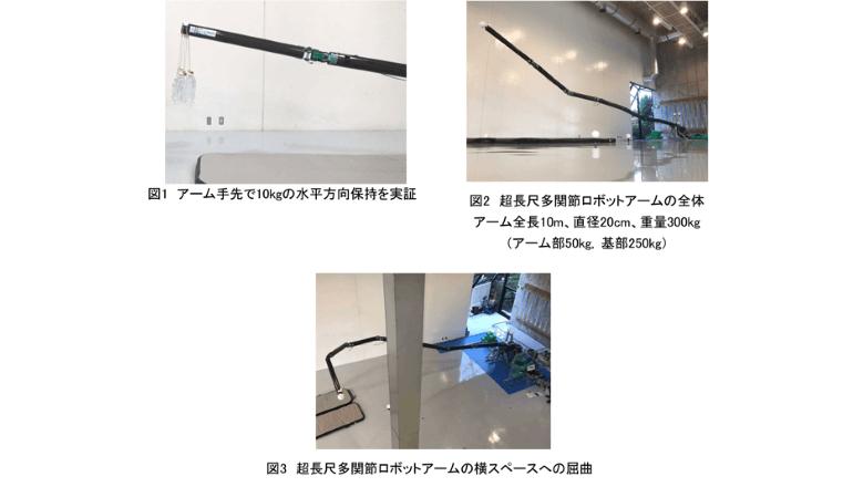 世界最長10mの超長尺多関節ロボットアームで、水平方向10kg保持を達成