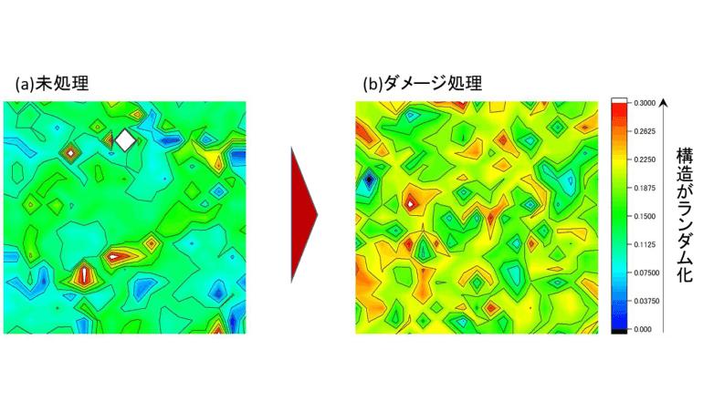 ダメージを受けた角層の保湿力を回復する成分を発見
