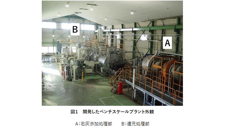 亜鉛と鉄を同時回収、電気炉ダスト処理の一元化及びCO2排出量減に
