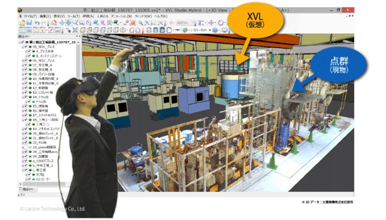 工場の設備など、実機がなくても仮想空間内で検証できる