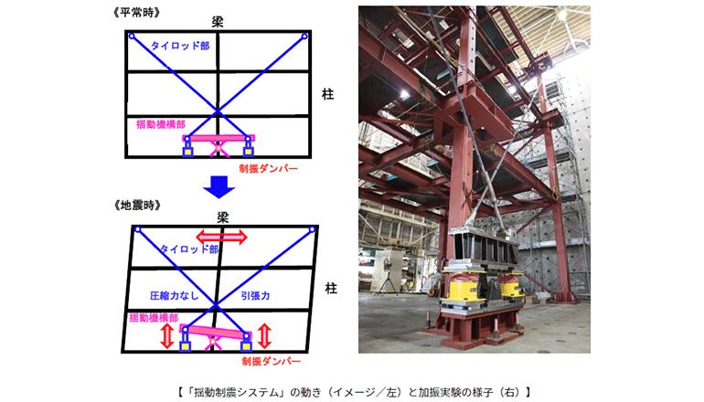 多層階への架設が容易なしくみで建物をまとめて制震する