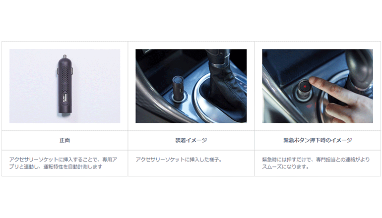 ドライビング特性連動型の自動車保険に専用ビーコンデバイスを提供