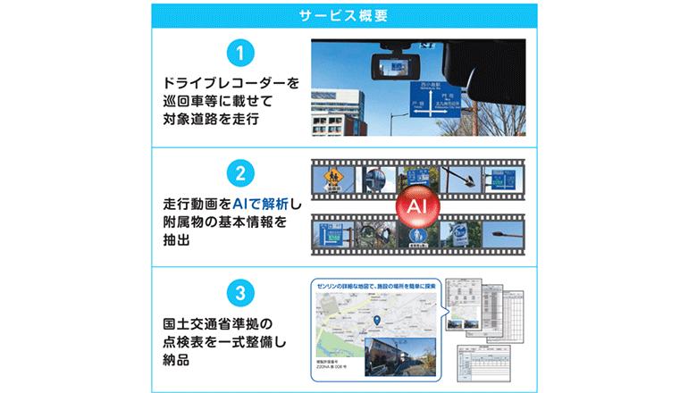 ドライブレコーダーの映像から道路付属物の点検表を自動作成する