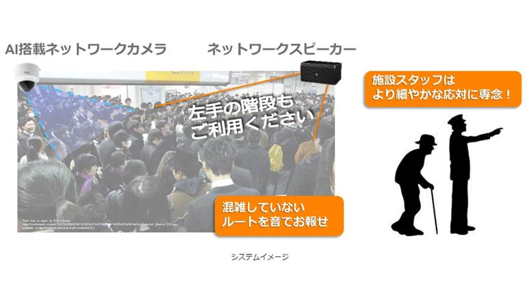 地下鉄駅舎内、AI+自動音声案内で混雑を緩和
