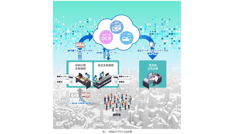 収納業務をデジタル化、官民共通サービス基盤にてDXを推進する