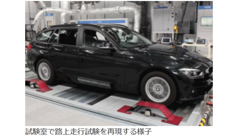RDE規制に対応したアプリで自動車開発を加速する