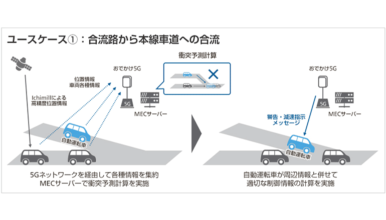 世界初!5GとC-V2Xで自動運転車両の合流支援に成功