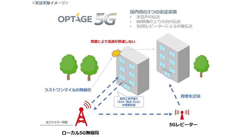 ローカル5Gで集合住宅インターネット環境を高速無線化する
