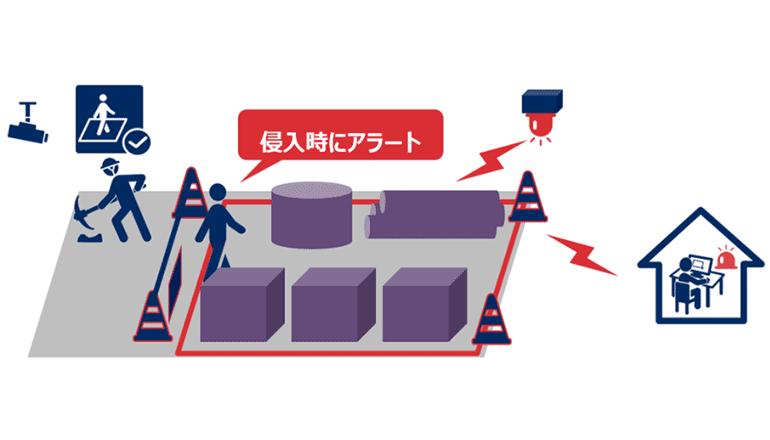 ローカル5Gにて建設現場DX、安全管理強化に向けて
