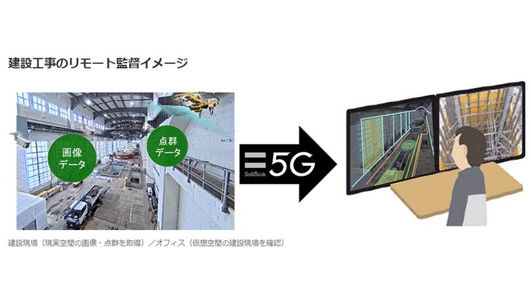 5Gとデジタルツインにて建設プロジェクトDX