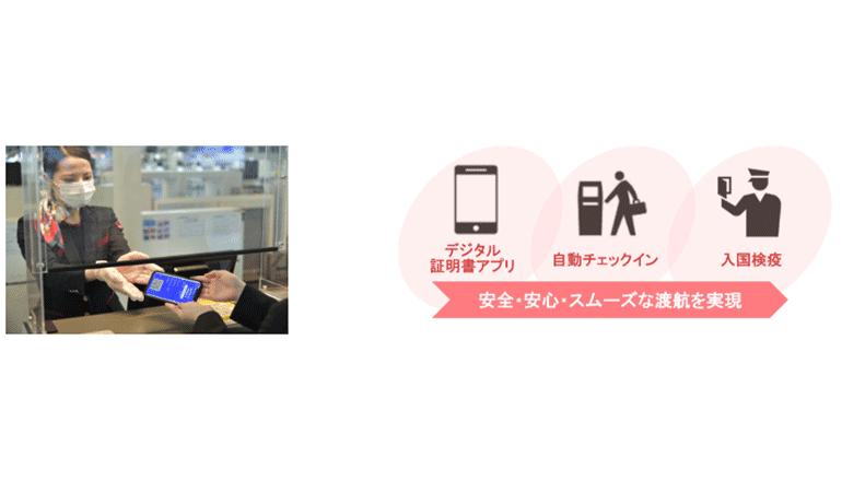 安全情報と本人認証、3種のデジタル証明書アプリで渡航をスムーズに