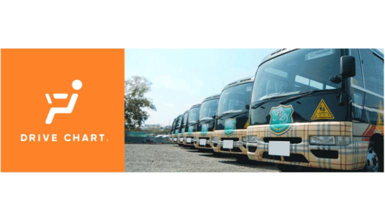AIドラレコで送迎用マイクロバス960台の運行を一層安全に
