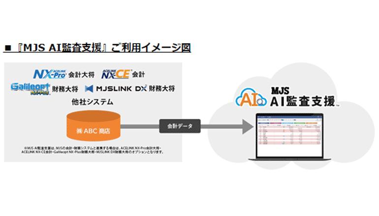財務会計DX、他社システムからのデータも自動チェック可能に