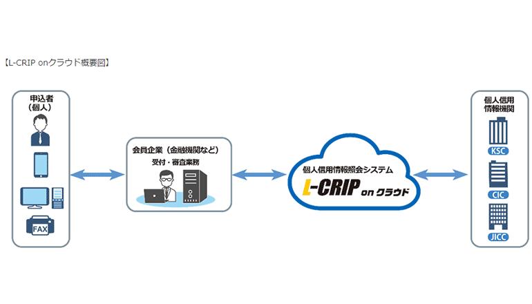 金融サービス基盤を一層DX、個人信用情報照会をクラウドで