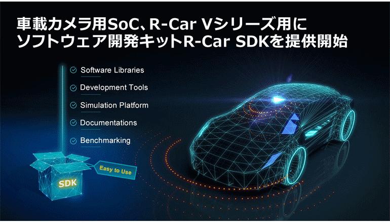 ADAS・自動運転システムの車載カメラアプリ開発を加速する