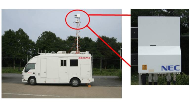 5G、時速120kmで走る車とハイパフォーマンスデータ通信