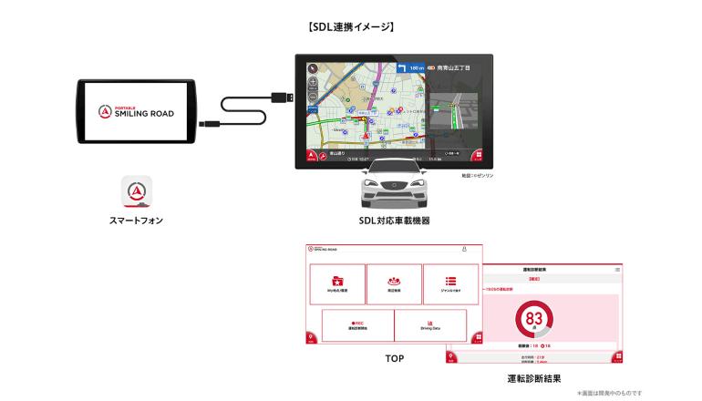 損保ジャパン日本興亜とナビタイムジャパンがスマホ用カーナビアプリの実証実験