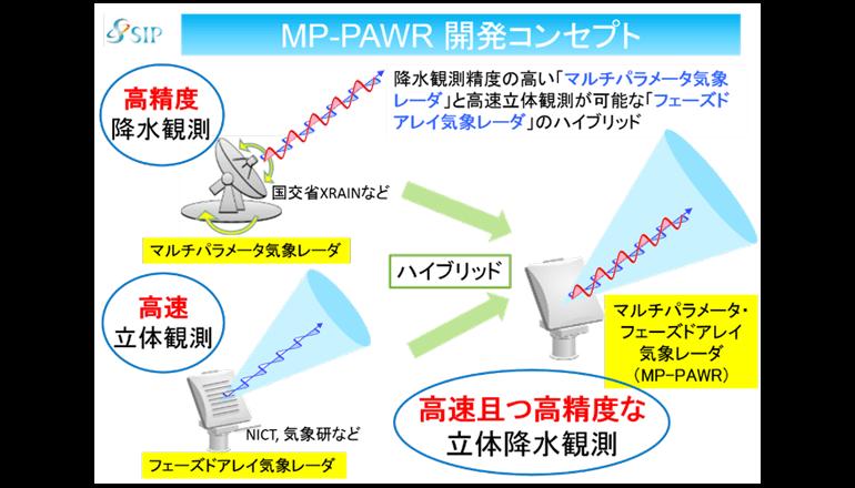 安全性の低いWi-Fi利用時のスマホ暗号化を実現
