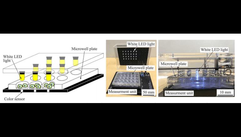 インキュベータ内の培養細胞の状態をモニタリングする光学装置を開発