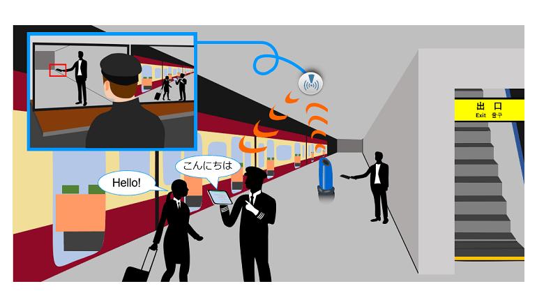 羽田空港国際線ターミナル駅、ホームの5Gにて利用客に安全安心を