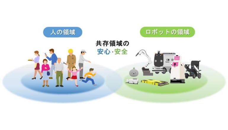 人とロボットの安全協働、まずは指の傷害防止から